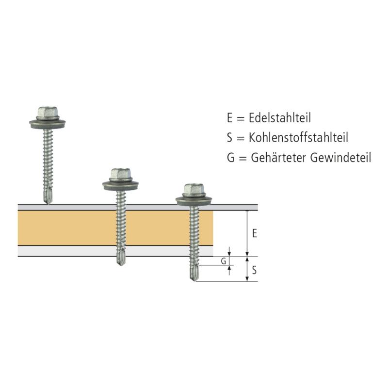 sebSta hexagon-head drilling screw, bimetal, A2/steel, RUSPERT® - 3