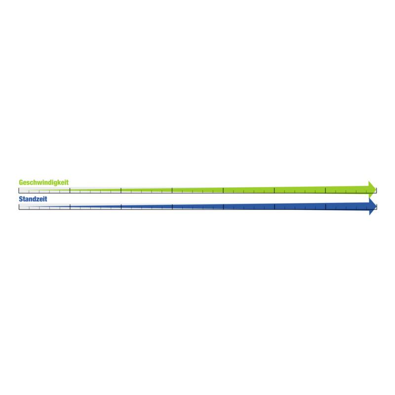 ultra/i Trennscheibe für INOX - 3