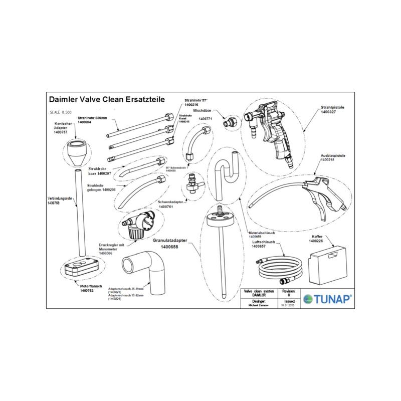 13400 Valve Clean System Daimler - TUNAP 13400