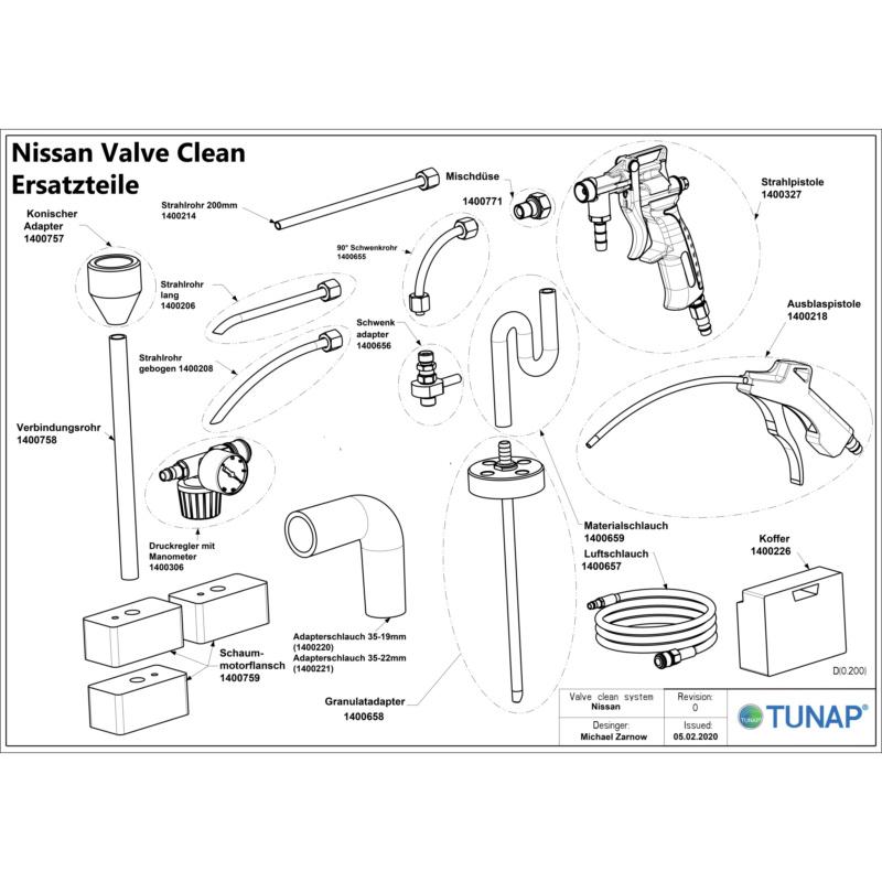 Valve Clean System Nissan - TUNAP