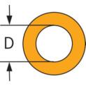 Precíziós furatmérő, SU mérőtárcsák