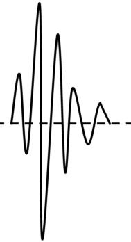 Seismische Einwirkung
